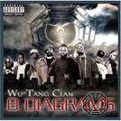 Wu-tang clan:C.R.E.A.M.